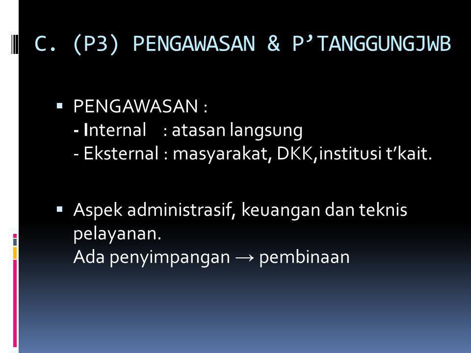 B. (P2) PELAKSANAAN DAN PENGENDALIAN  Adalah proses penyelenggaraan, pemantauan, dan penilaian thd penyelenggaraan rencana th- an Pusk, baik UKWajib