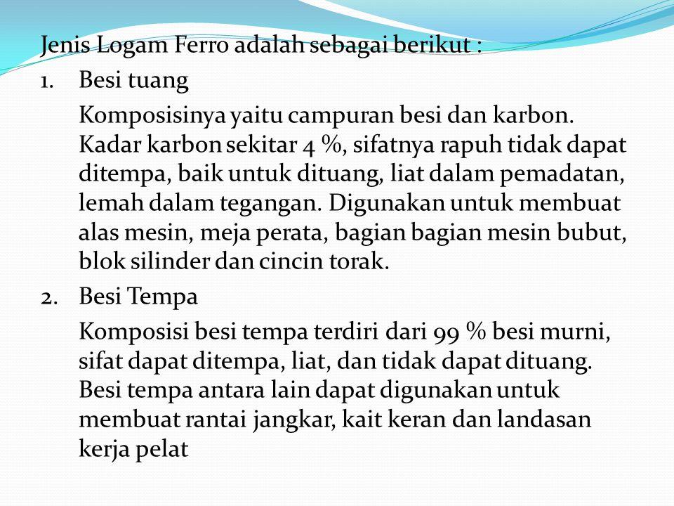 Jenis Logam Ferro adalah sebagai berikut : 1. Besi tuang Komposisinya yaitu campuran besi dan karbon. Kadar karbon sekitar 4 %, sifatnya rapuh tidak d