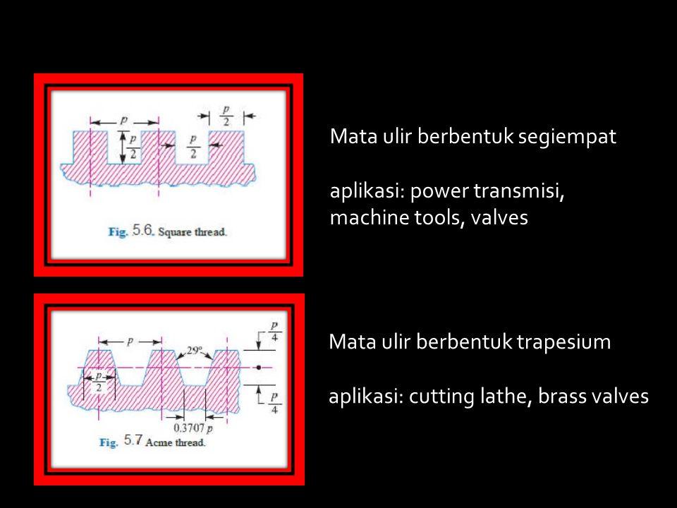 Bila ditijau dari segi penggunaannya baut dapat dibedakan terdiri dari: 1.Baut penjepityang terdiridari3 macam: A.Baut biasa (baut tembus) b.