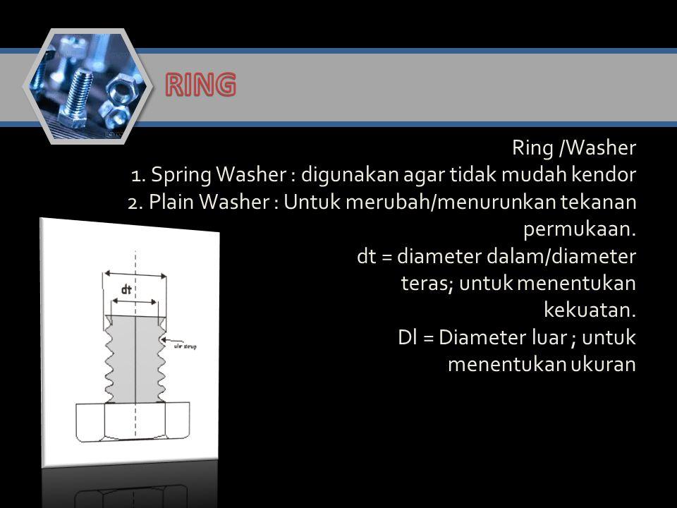 Baut dan mur merupakan alat pengikat yang sangat penting, untuk mencegah timbulnya kerusakan pada mesin.