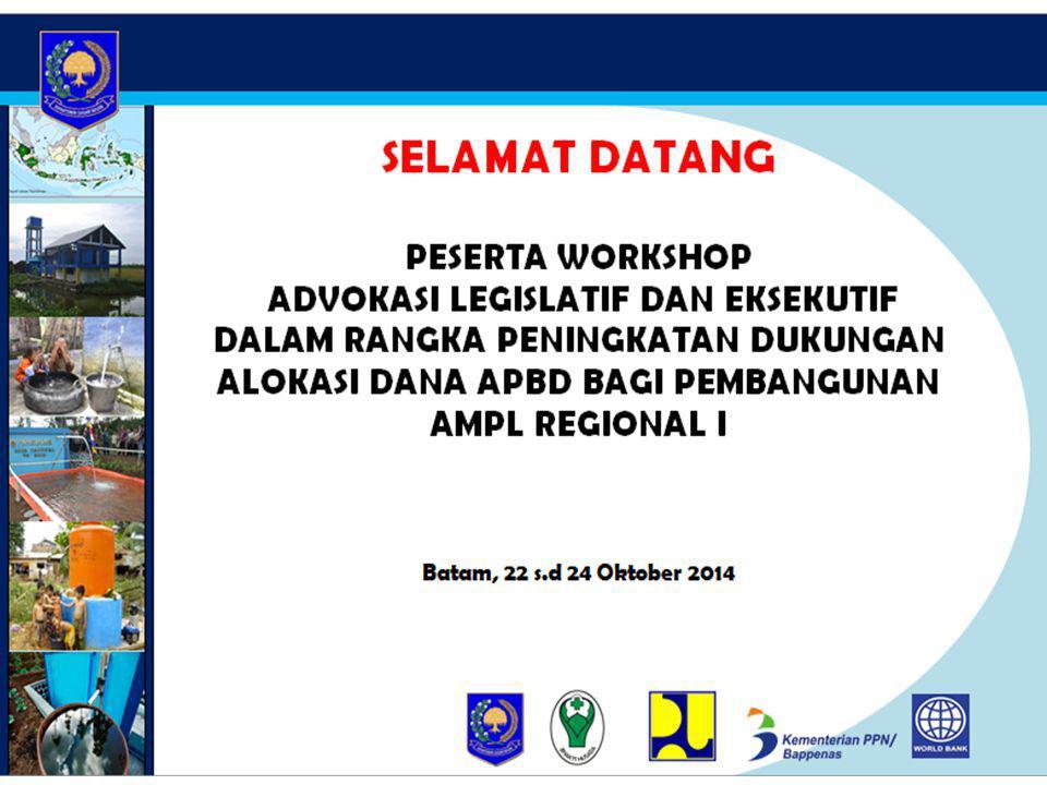 KEMENTERIAN DALAM NEGERI REPUBLIK INDONESIA KONDISI EKSITING PELAYANAN AMPL (1) Persentase Belanja Urusan Air Minum Terhadap Belanja Langsung dan Total Belanja APBD Kab/Kota dan Provinsi tahun 2010 - 2012 Sektor air minum relatif mendapatkan perhatian kecil dari Pemerintah Daerah.