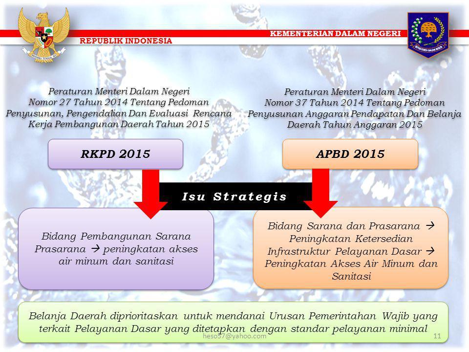 KEMENTERIAN DALAM NEGERI REPUBLIK INDONESIA Bidang Pembangunan Sarana Prasarana  peningkatan akses air minum dan sanitasi RKPD 2015 APBD 2015 Peratur