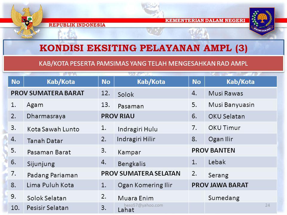 KEMENTERIAN DALAM NEGERI REPUBLIK INDONESIA KONDISI EKSITING PELAYANAN AMPL (3) KAB/KOTA PESERTA PAMSIMAS YANG TELAH MENGESAHKAN RAD AMPL NoKab/KotaNo