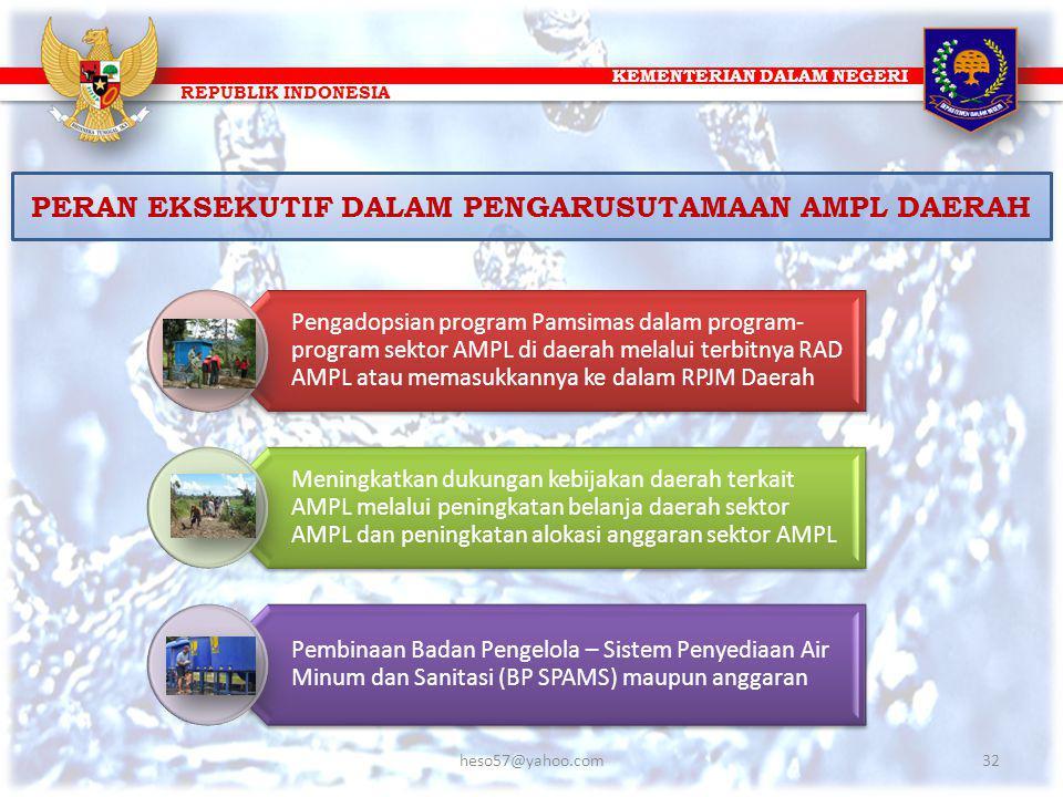 KEMENTERIAN DALAM NEGERI REPUBLIK INDONESIA PERAN EKSEKUTIF DALAM PENGARUSUTAMAAN AMPL DAERAH Pengadopsian program Pamsimas dalam program- program sek