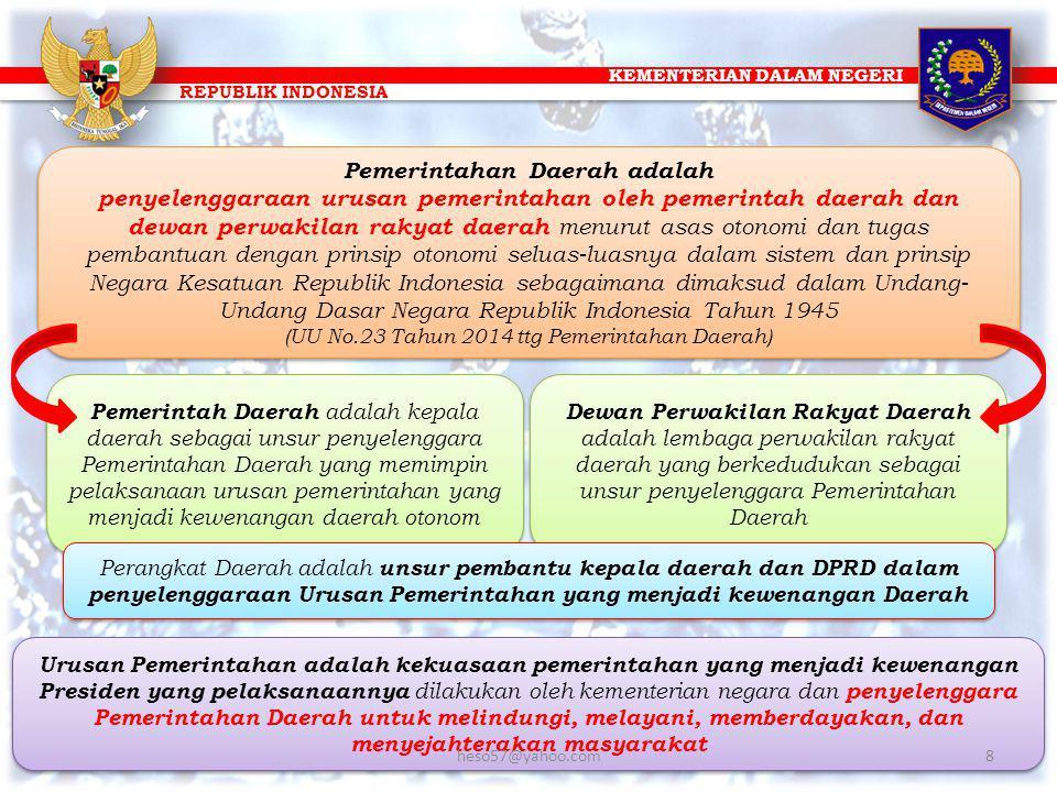 KEMENTERIAN DALAM NEGERI REPUBLIK INDONESIA Pemerintahan Daerah adalah penyelenggaraan urusan pemerintahan oleh pemerintah daerah dan dewan perwakilan