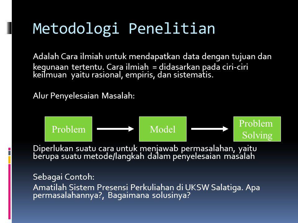 Metodologi Penelitian Adalah Cara ilmiah untuk mendapatkan data dengan tujuan dan kegunaan tertentu. Cara ilmiah = didasarkan pada ciri-ciri keilmuan