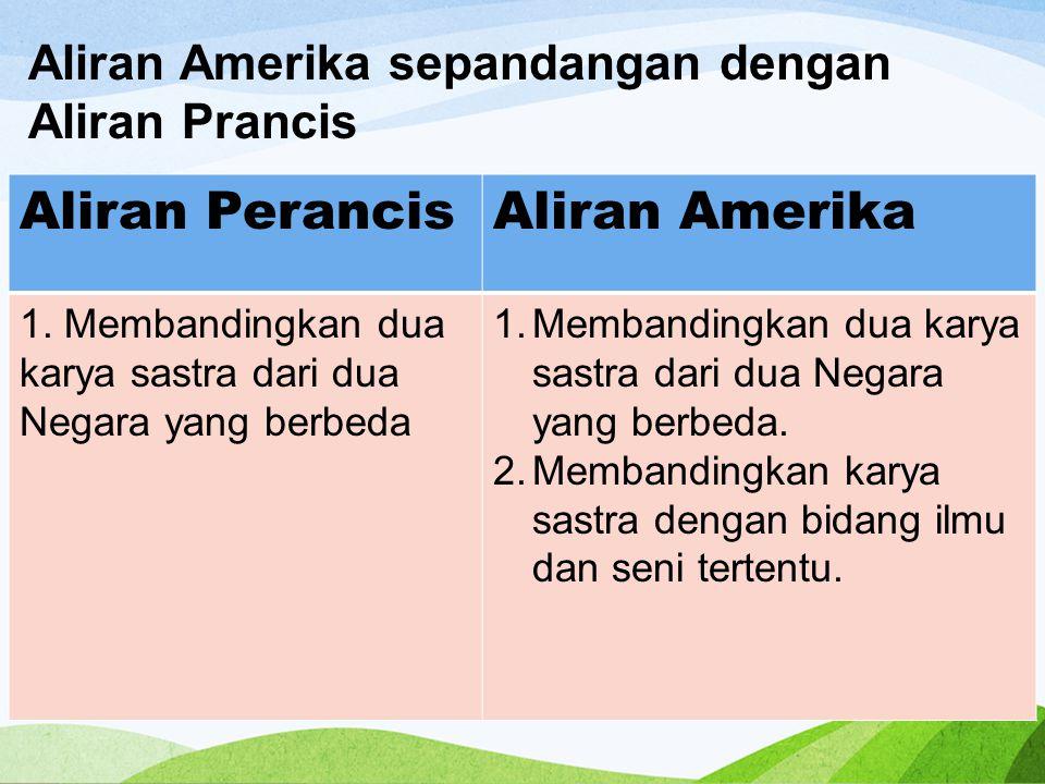 Aliran Amerika sepandangan dengan Aliran Prancis Aliran PerancisAliran Amerika 1.