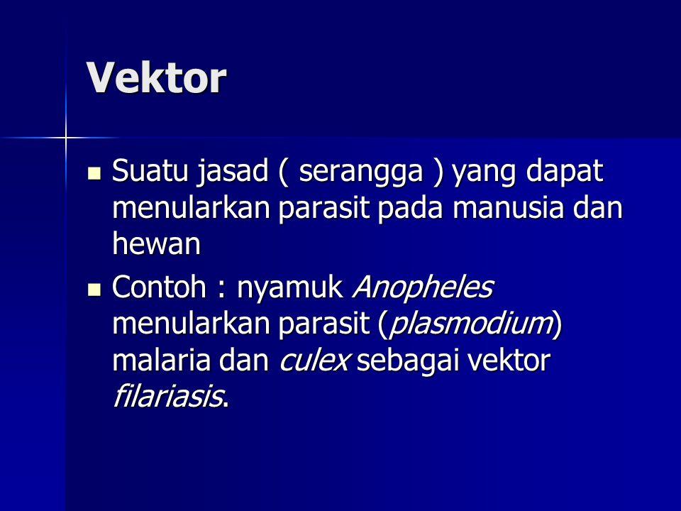 H o s p e s HHHHospes reservoar Hewan yang mengandung parasit dan merupakan sumber infeksi bagi manusia HHHHospes paratenik Hewan yang mengand