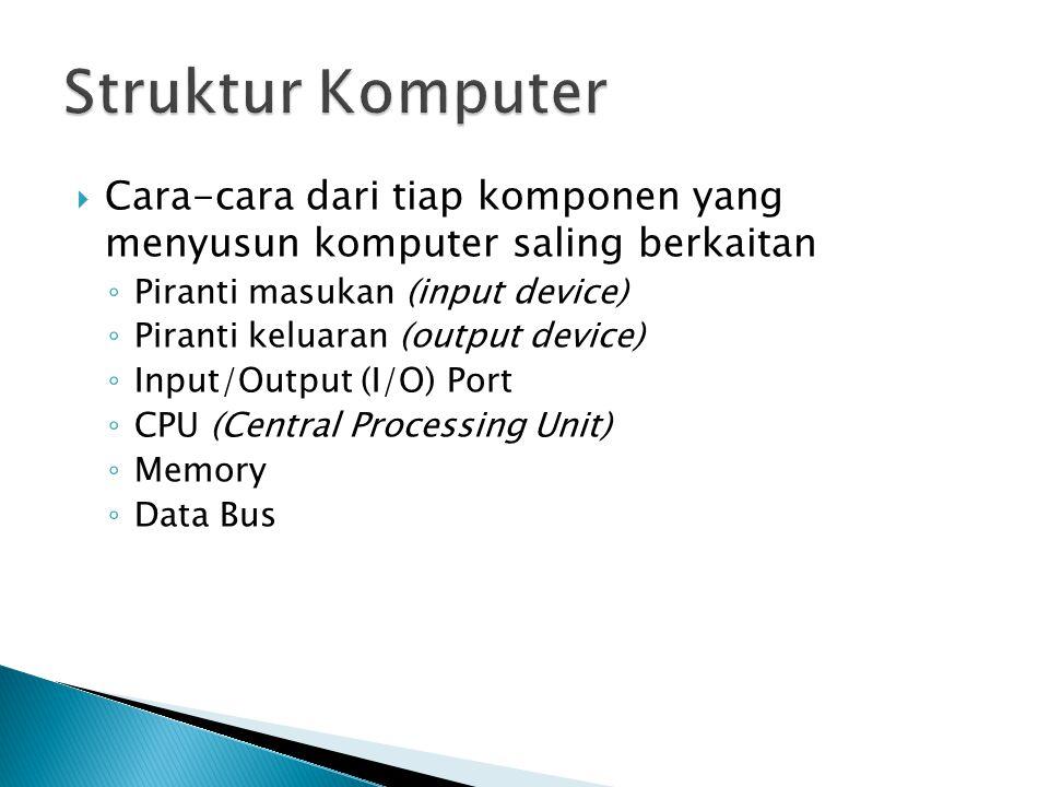  Cara-cara dari tiap komponen yang menyusun komputer saling berkaitan ◦ Piranti masukan (input device) ◦ Piranti keluaran (output device) ◦ Input/Out