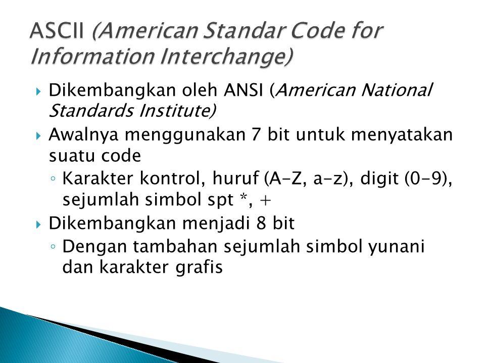  Dikembangkan oleh ANSI (American National Standards Institute)  Awalnya menggunakan 7 bit untuk menyatakan suatu code ◦ Karakter kontrol, huruf (A-