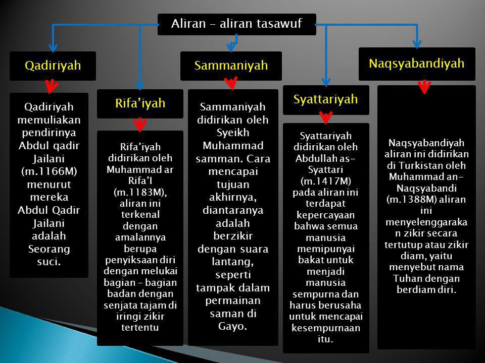 Aliran – aliran tasawuf Qadiriyah Rifa'iyah Sammaniyah Syattariyah Naqsyabandiyah Qadiriyah memuliakan pendirinya Abdul qadir Jailani (m.1166M) menuru
