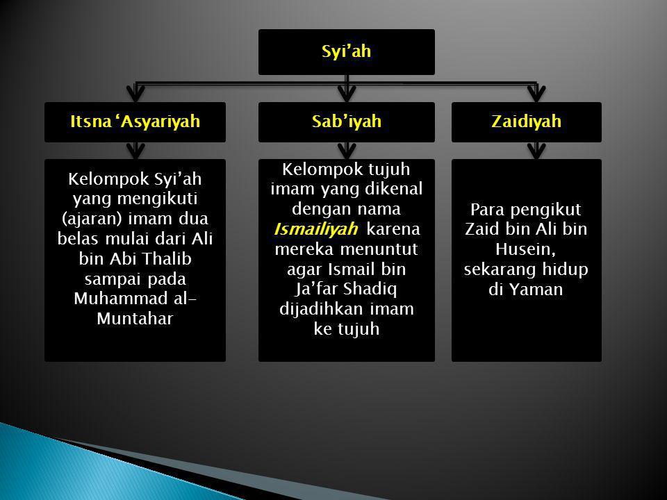 Syi'ah Itsna 'AsyariyahSab'iyahZaidiyah Kelompok Syi'ah yang mengikuti (ajaran) imam dua belas mulai dari Ali bin Abi Thalib sampai pada Muhammad al-