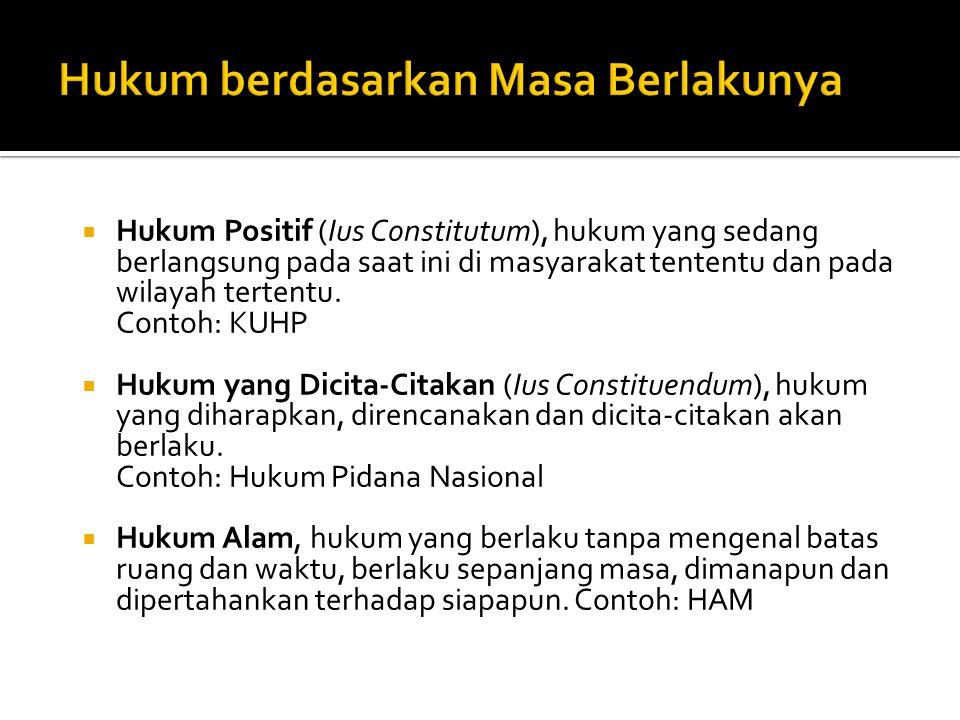  Hukum Positif (Ius Constitutum), hukum yang sedang berlangsung pada saat ini di masyarakat tententu dan pada wilayah tertentu. Contoh: KUHP  Hukum