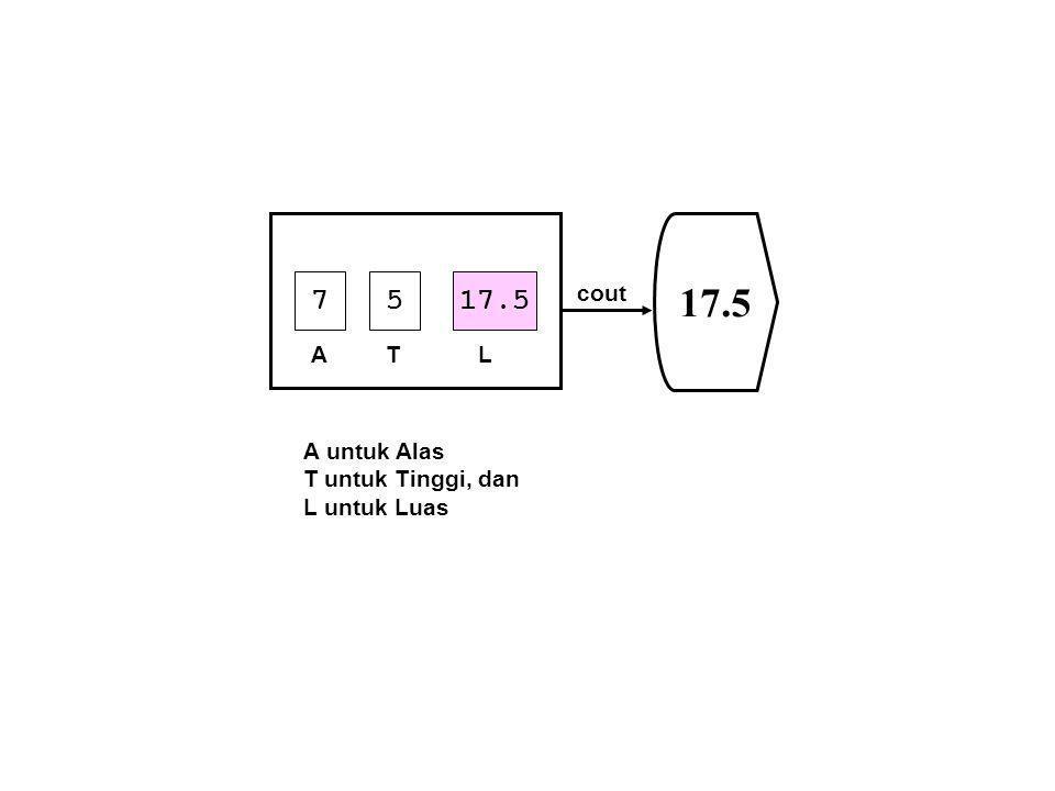 17.5 75 ATL A untuk Alas T untuk Tinggi, dan L untuk Luas cout