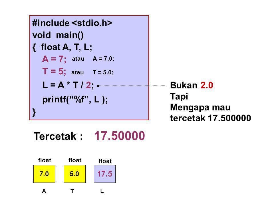 #include void main() { float A, T, L; A = 7; T = 5; L = A * T / 2; printf( %f , L ); } Tercetak : 17.50000 7.05.0 17.5 ATL float atau A = 7.0; atau T = 5.0; float Bukan 2.0 Tapi Mengapa mau tercetak 17.500000