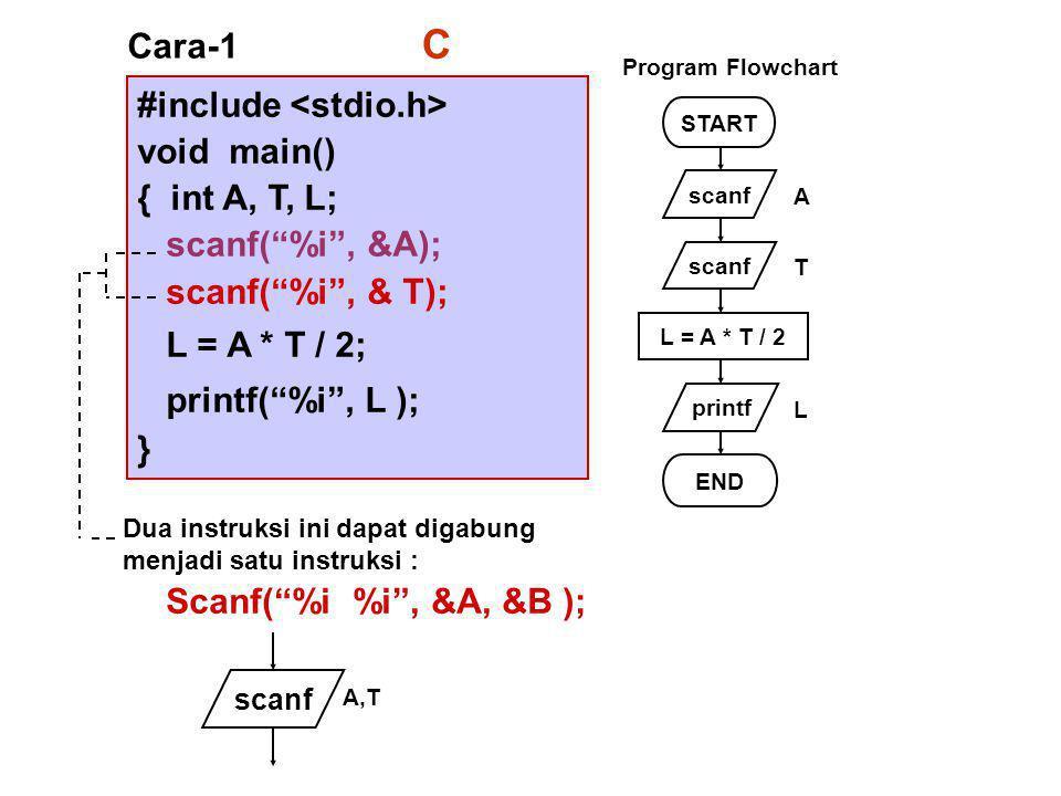 #include void main() { int A, T, L; scanf( %i , &A); scanf( %i , & T); L = A * T / 2; printf( %i , L ); } Cara-1 START scanf printf L = A * T / 2 END A T L Program Flowchart Dua instruksi ini dapat digabung menjadi satu instruksi : Scanf( %i %i , &A, &B ); scanf A,T C