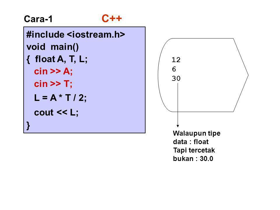 #include void main() { float A, T, L; cin >> A; cin >> T; L = A * T / 2; cout << L; } Cara-1 C++ 12 6 30 Walaupun tipe data : float Tapi tercetak bukan : 30.0