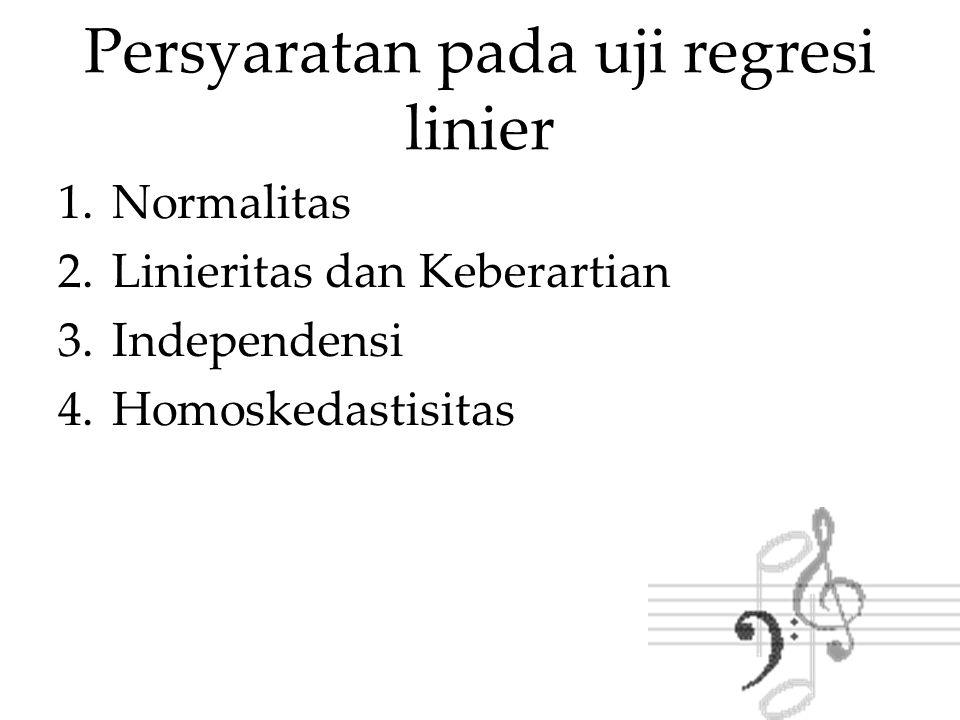 Persyaratan pada uji regresi linier 1.Normalitas 2.Linieritas dan Keberartian 3.Independensi 4.Homoskedastisitas