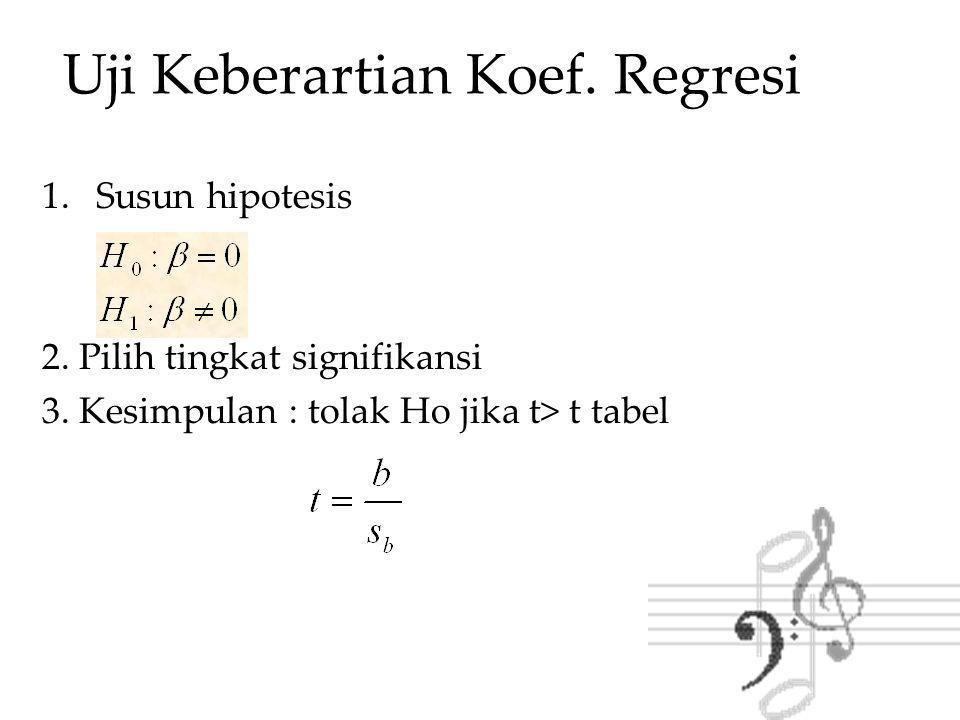 Uji Keberartian Koef. Regresi 1.Susun hipotesis 2. Pilih tingkat signifikansi 3. Kesimpulan : tolak Ho jika t> t tabel