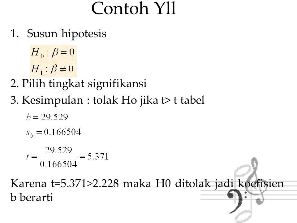 Contoh Yll 1.Susun hipotesis 2. Pilih tingkat signifikansi 3. Kesimpulan : tolak Ho jika t> t tabel Karena t=5.371>2.228 maka H0 ditolak jadi koefisie
