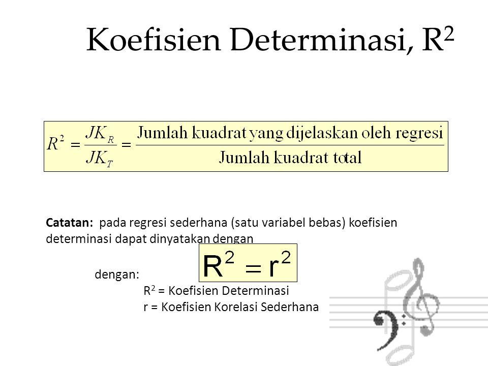 Koefisien Determinasi, R 2 Catatan: pada regresi sederhana (satu variabel bebas) koefisien determinasi dapat dinyatakan dengan dengan: R 2 = Koefisien