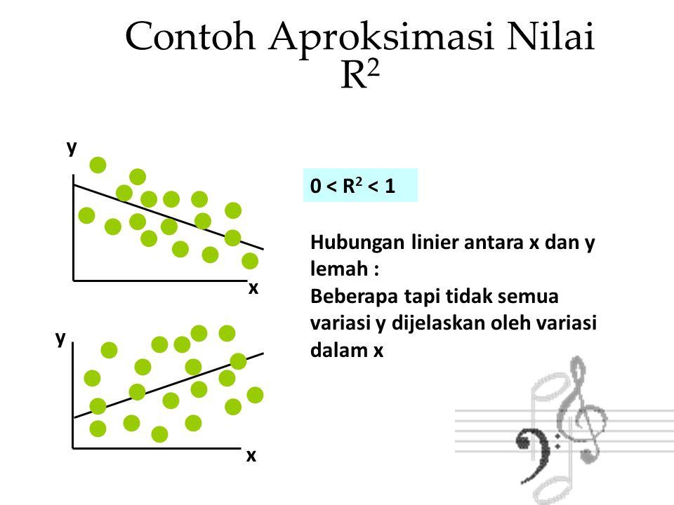 Contoh Aproksimasi Nilai R 2 R 2 = 0 Tidak ada hubungan linier antara x dan y Nilai Y tidak tergantung x y x R 2 = 0