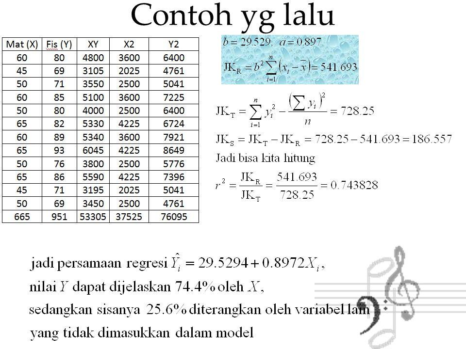 (Standard Error of Estimate) Kesalahan Baku Taksiran (Standard Error of Estimate) Merupakan ukuran variabilitas antara Y dengan nilai Y prediksi Contoh yll: