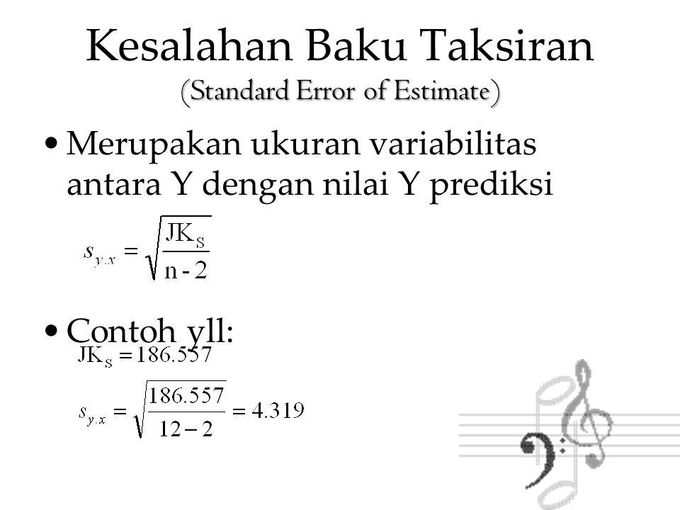 (Standard Error of Estimate) Kesalahan Baku Taksiran (Standard Error of Estimate) Merupakan ukuran variabilitas antara Y dengan nilai Y prediksi Conto