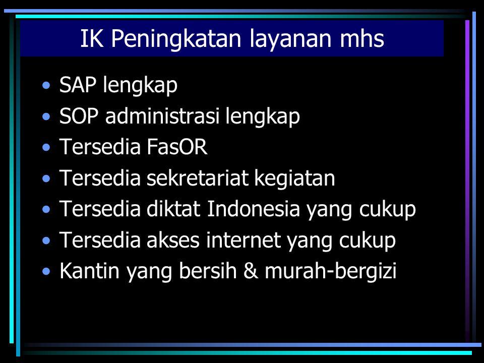 IK Peningkatan layanan mhs SAP lengkap SOP administrasi lengkap Tersedia FasOR Tersedia sekretariat kegiatan Tersedia diktat Indonesia yang cukup Tersedia akses internet yang cukup Kantin yang bersih & murah-bergizi