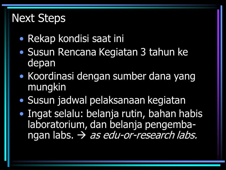 Next Steps Rekap kondisi saat ini Susun Rencana Kegiatan 3 tahun ke depan Koordinasi dengan sumber dana yang mungkin Susun jadwal pelaksanaan kegiatan Ingat selalu: belanja rutin, bahan habis laboratorium, dan belanja pengemba- ngan labs.