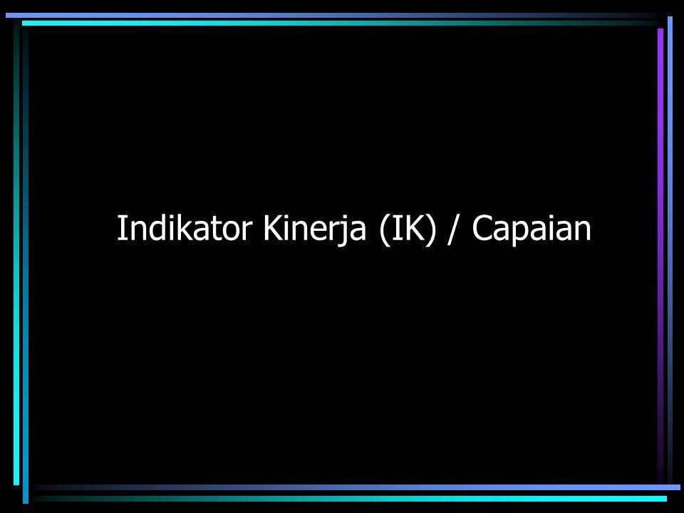Indikator Kinerja (IK) / Capaian