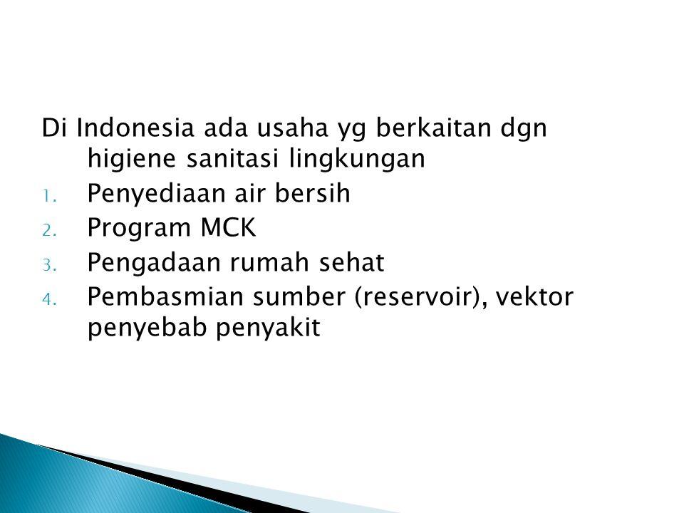 Di Indonesia ada usaha yg berkaitan dgn higiene sanitasi lingkungan 1.