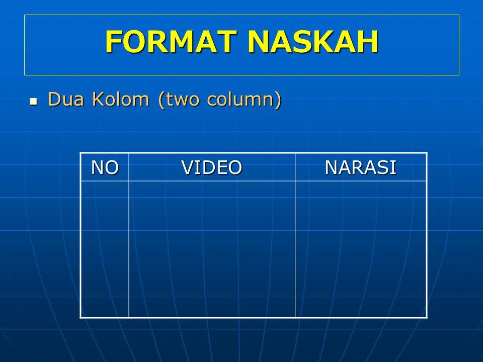 FORMAT NASKAH Dua Kolom (two column) Dua Kolom (two column) NOVIDEONARASI