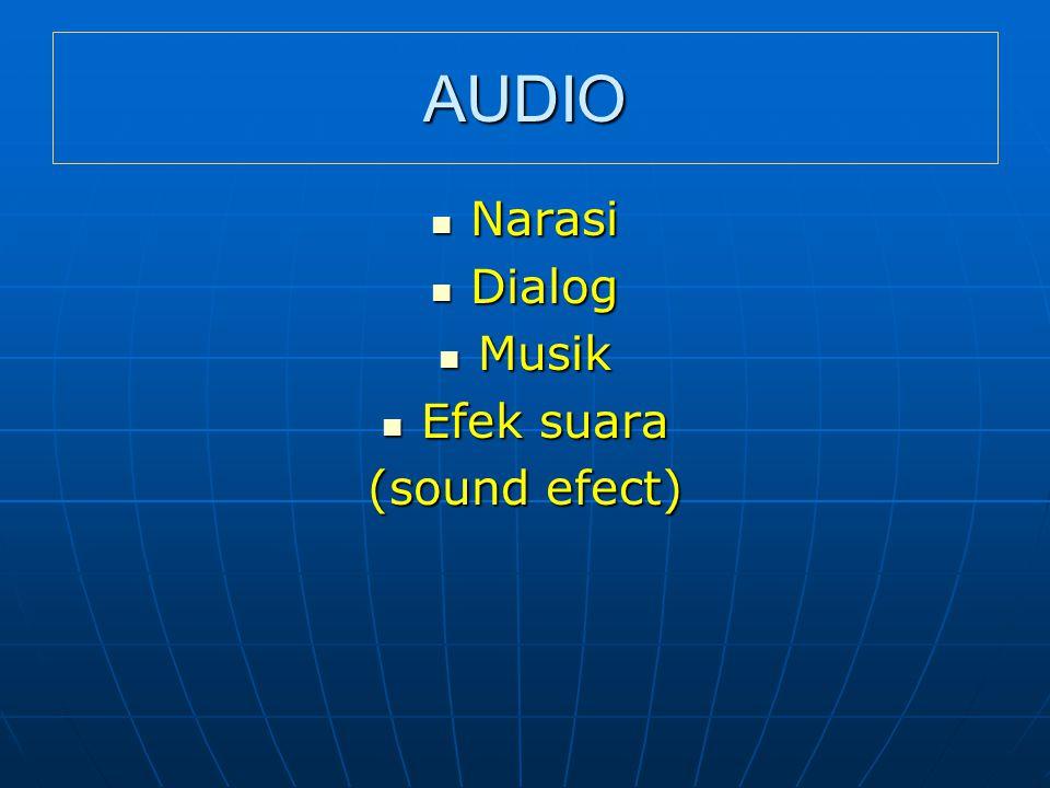 AUDIO Narasi Narasi Dialog Dialog Musik Musik Efek suara Efek suara (sound efect)