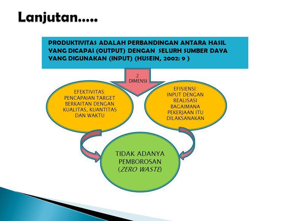 PRODUKTIVITAS ADALAH PERBANDINGAN ANTARA HASIL YANG DICAPAI (OUTPUT) DENGAN SELURH SUMBER DAYA YANG DIGUNAKAN (INPUT) (HUSEIN, 2002: 9 ) EFEKTIVITAS: