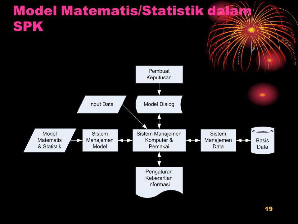 19 Model Matematis/Statistik dalam SPK
