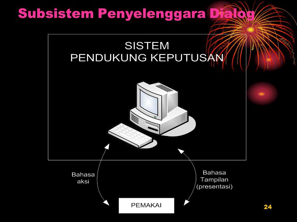 24 Subsistem Penyelenggara Dialog