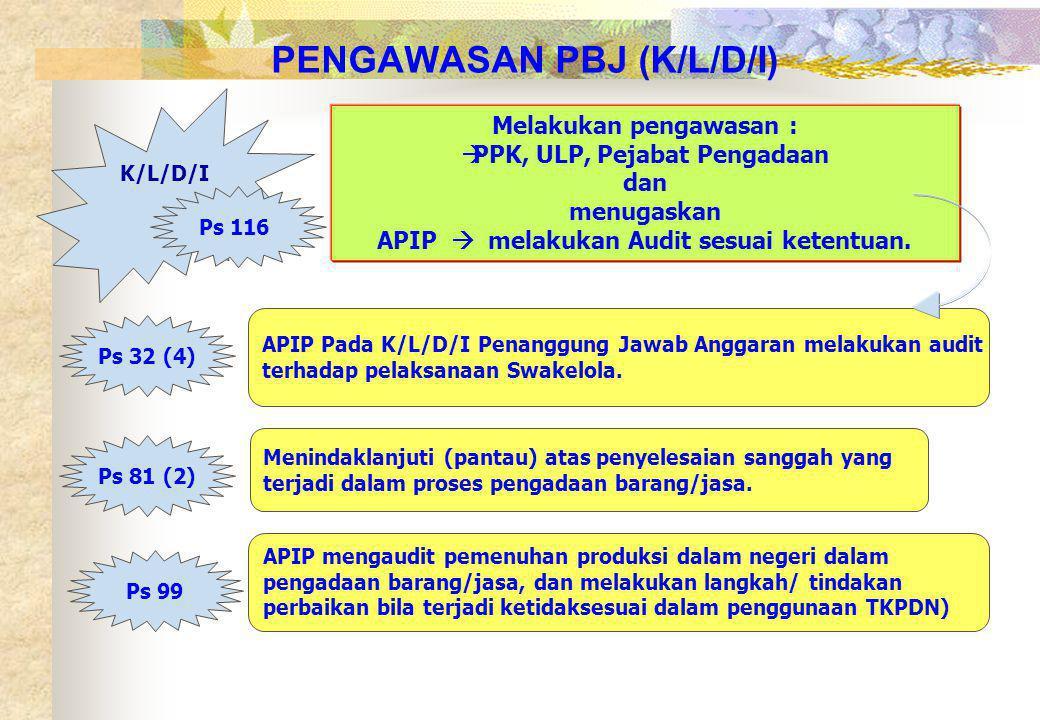 PENGAWASAN PBJ (K/L/D/I) K/L/D/I APIP Pada K/L/D/I Penanggung Jawab Anggaran melakukan audit terhadap pelaksanaan Swakelola. Ps 116 Menindaklanjuti (p