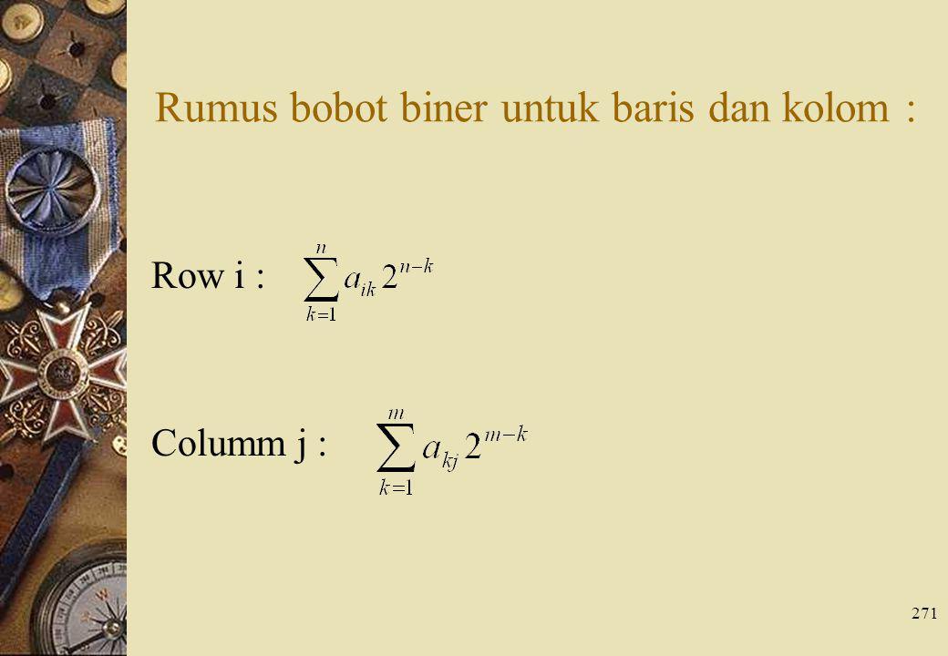271 Rumus bobot biner untuk baris dan kolom : Row i : Columm j :