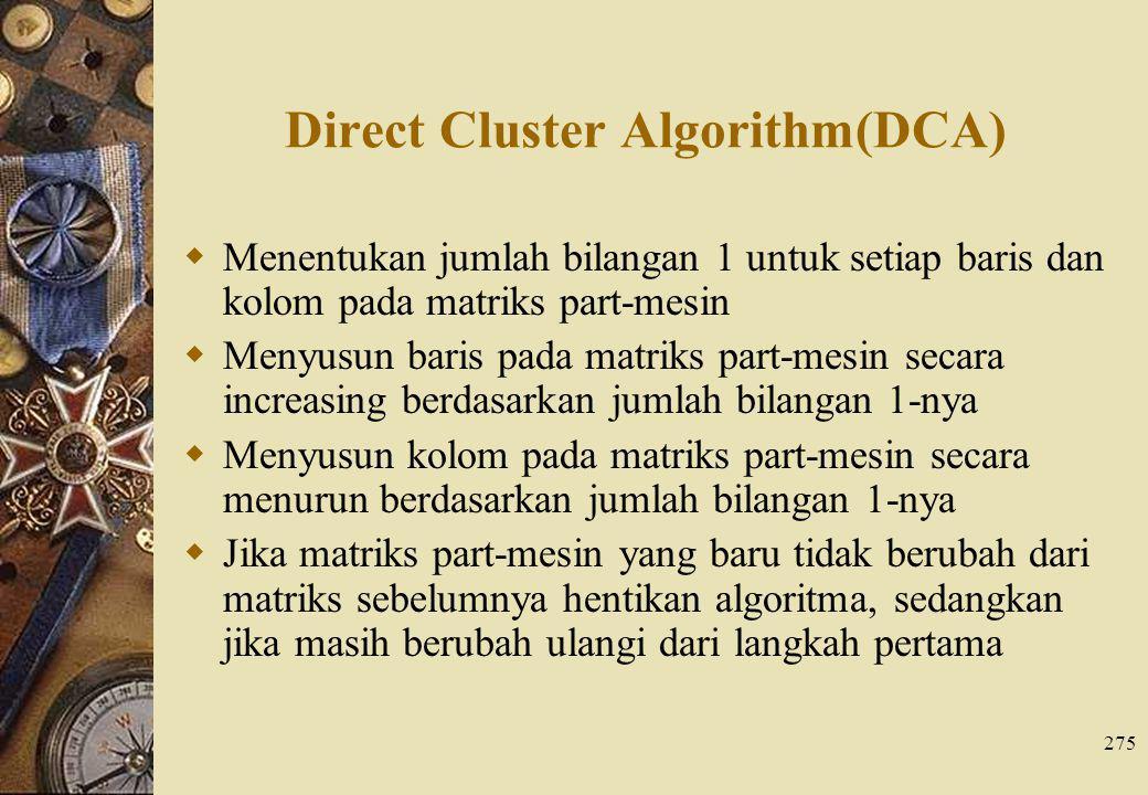 275 Direct Cluster Algorithm(DCA)  Menentukan jumlah bilangan 1 untuk setiap baris dan kolom pada matriks part-mesin  Menyusun baris pada matriks pa