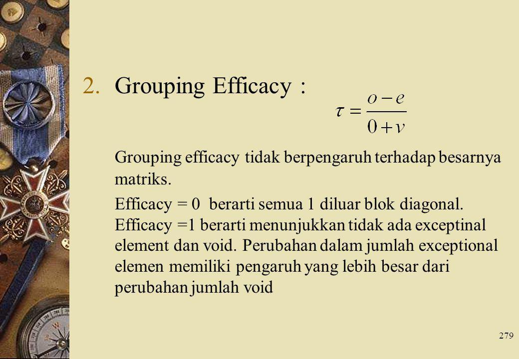 279 2.Grouping Efficacy : Grouping efficacy tidak berpengaruh terhadap besarnya matriks. Efficacy = 0 berarti semua 1 diluar blok diagonal. Efficacy =