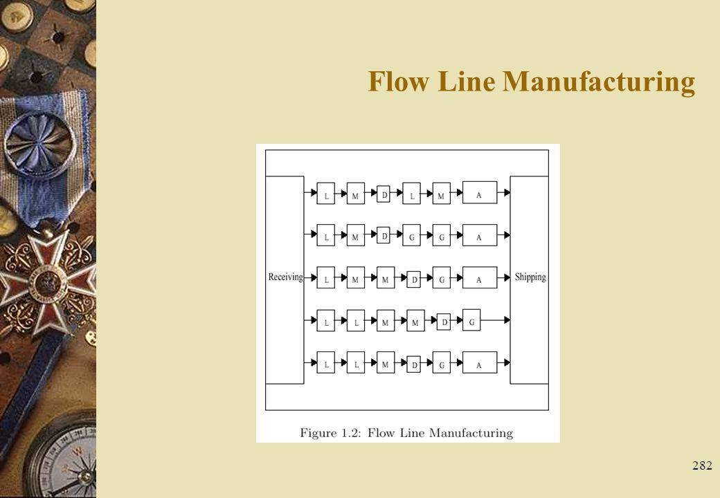 282 Flow Line Manufacturing