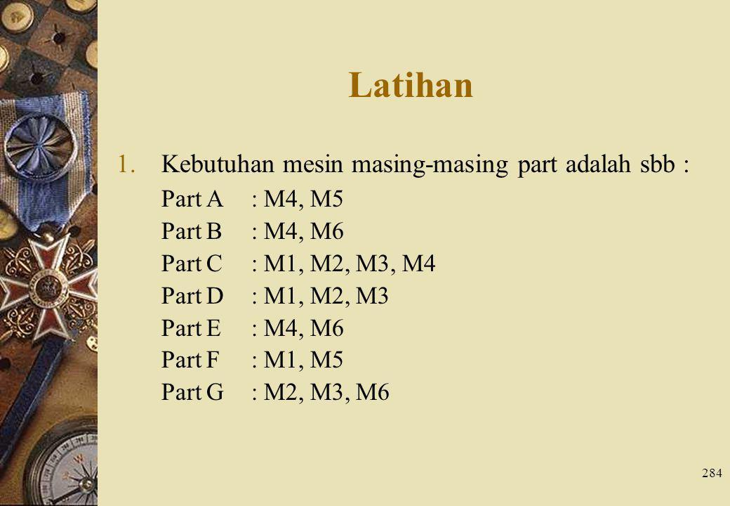 284 Latihan 1.Kebutuhan mesin masing-masing part adalah sbb : Part A : M4, M5 Part B : M4, M6 Part C : M1, M2, M3, M4 Part D : M1, M2, M3 Part E : M4, M6 Part F : M1, M5 Part G : M2, M3, M6