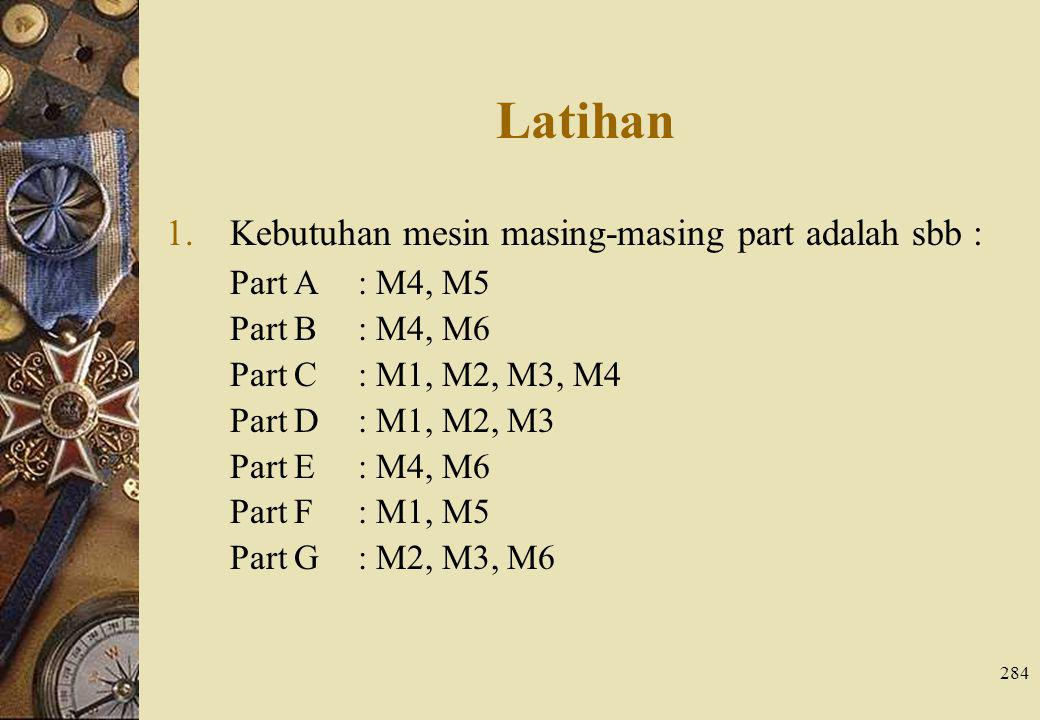 284 Latihan 1.Kebutuhan mesin masing-masing part adalah sbb : Part A : M4, M5 Part B : M4, M6 Part C : M1, M2, M3, M4 Part D : M1, M2, M3 Part E : M4,