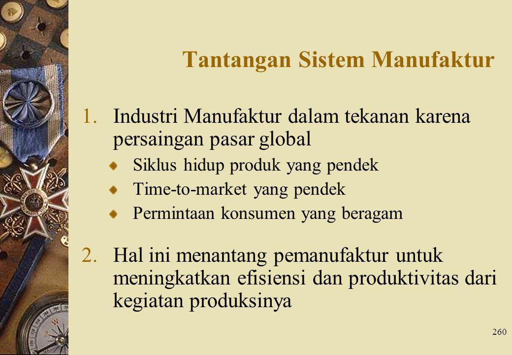 260 Tantangan Sistem Manufaktur 1.Industri Manufaktur dalam tekanan karena persaingan pasar global Siklus hidup produk yang pendek Time-to-market yang pendek Permintaan konsumen yang beragam 2.Hal ini menantang pemanufaktur untuk meningkatkan efisiensi dan produktivitas dari kegiatan produksinya