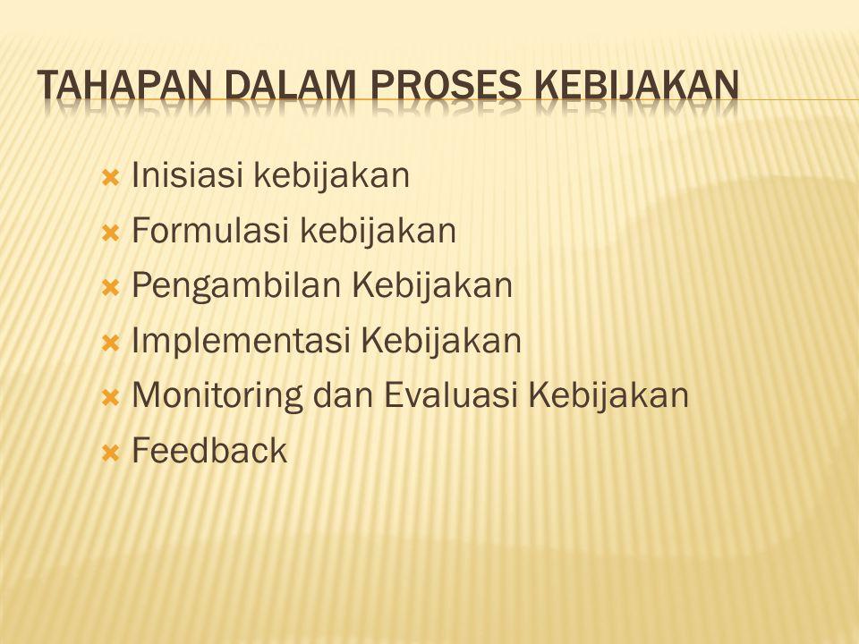  Inisiasi kebijakan  Formulasi kebijakan  Pengambilan Kebijakan  Implementasi Kebijakan  Monitoring dan Evaluasi Kebijakan  Feedback