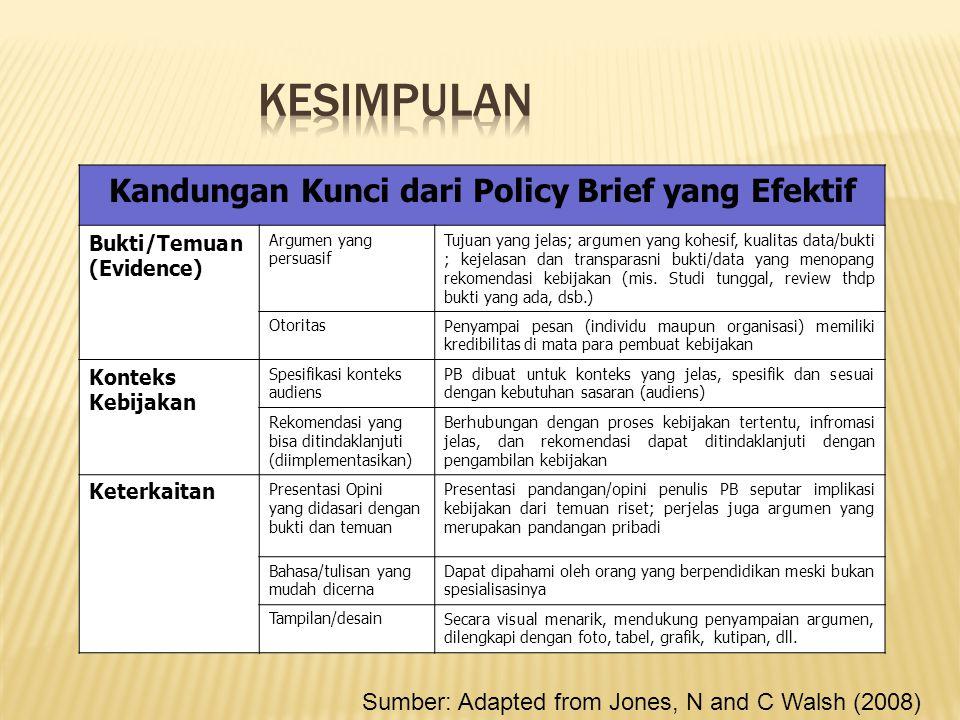 Kandungan Kunci dari Policy Brief yang Efektif Bukti/Temuan (Evidence) Argumen yang persuasif Tujuan yang jelas; argumen yang kohesif, kualitas data/b