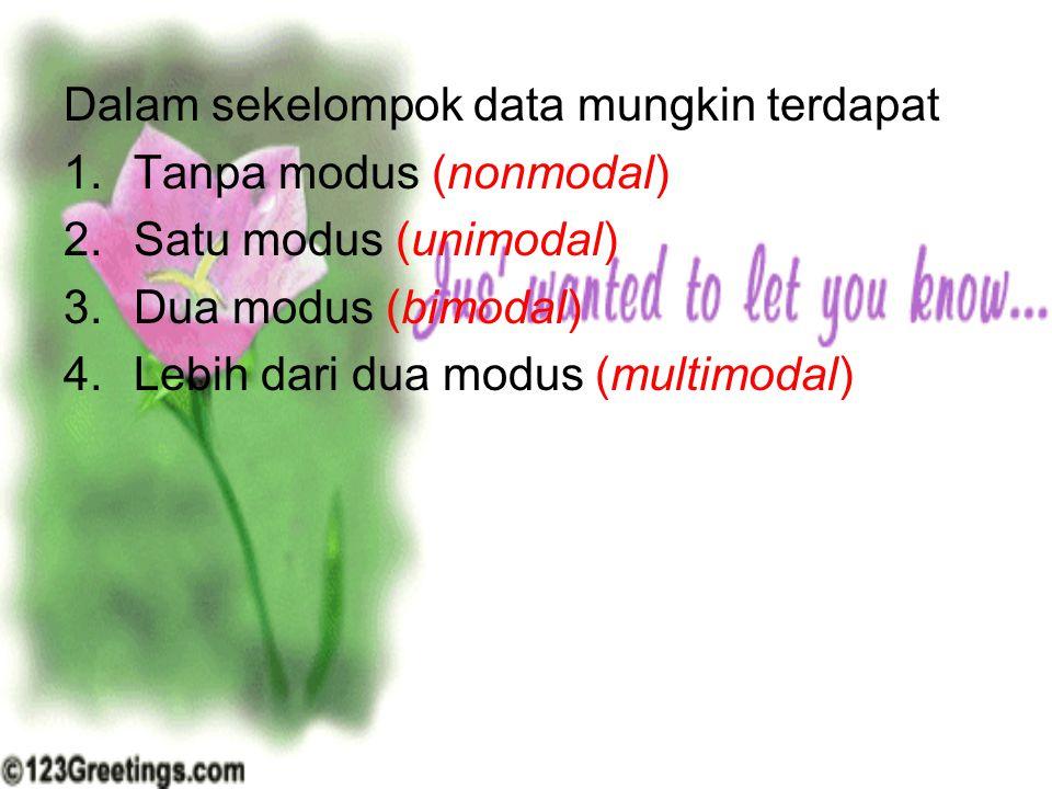 Dalam sekelompok data mungkin terdapat 1.Tanpa modus (nonmodal) 2.Satu modus (unimodal) 3.Dua modus (bimodal) 4.Lebih dari dua modus (multimodal)