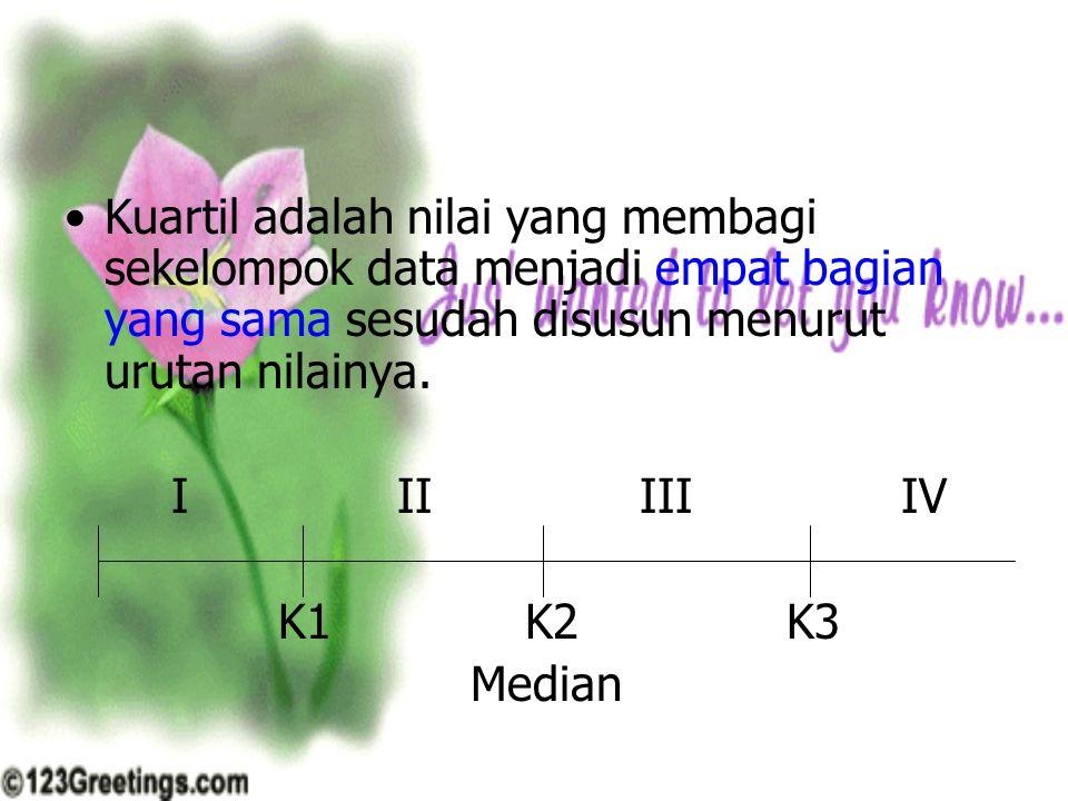 Kuartil adalah nilai yang membagi sekelompok data menjadi empat bagian yang sama sesudah disusun menurut urutan nilainya. I II III IV K1 K2 K3 Median