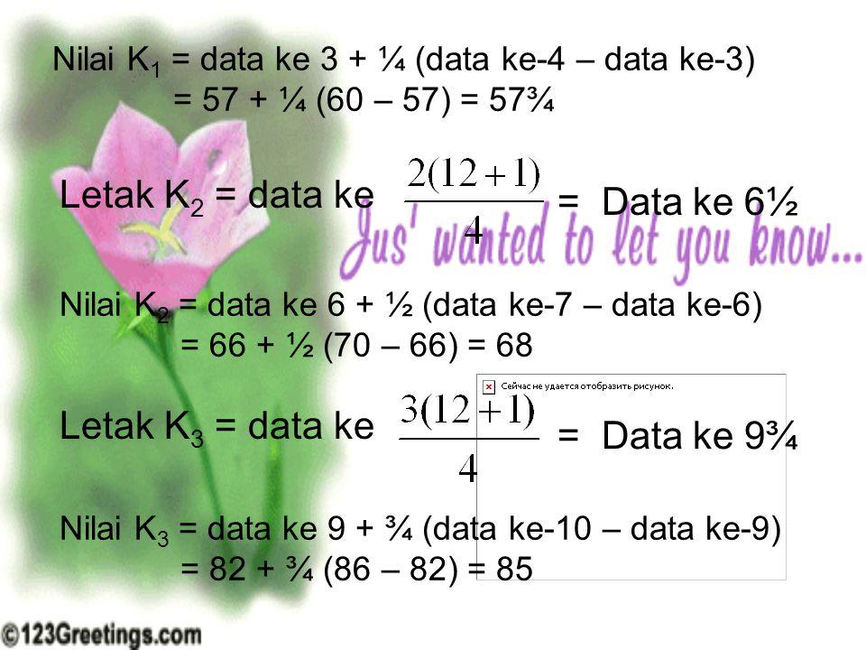Nilai K 1 = data ke 3 + ¼ (data ke-4 – data ke-3) = 57 + ¼ (60 – 57) = 57¾ Letak K 2 = data ke = Data ke 6½ Nilai K 2 = data ke 6 + ½ (data ke-7 – dat